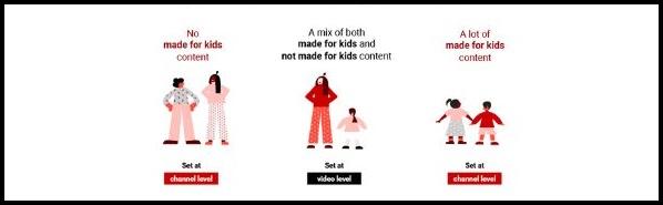 Youtube子供向けコンテンツのルール変更